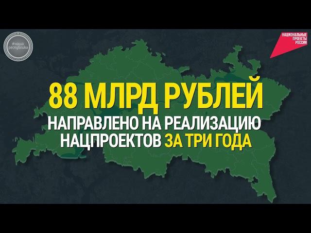 88 млрд рублей за последние 3 года направлено в Татарстане на реализацию нацпроектов