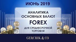 📊 Чего ожидать от валют на рынке Форекс в июне? Обзор ФОРЕКС для среднесрочной торговли  А Токарь
