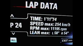 Robert Arias - Ducati 1299 Panigale - Circuit Mettet - Belgium