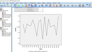 ARIMA modeling (video 1) in SPSS: model identification