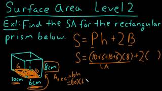 Surface Area Level 2