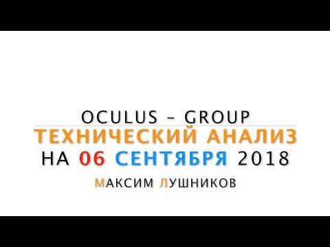 Технический обзор рынка Форекс на 06.09.2018 от Максима Лушникова