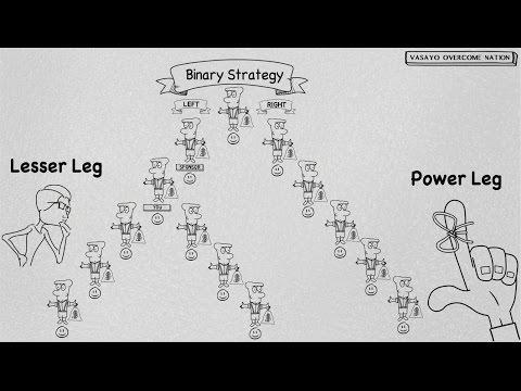Opció érintési stratégia