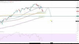 Wall Street – Bären bleiben auf dem Spielfeld!
