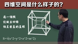 What does four dimensional space look like?Mr Lee describes it within 6 minutes