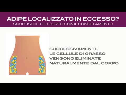 Quanto alluomo per togliere il grasso viscerale da uno stomaco