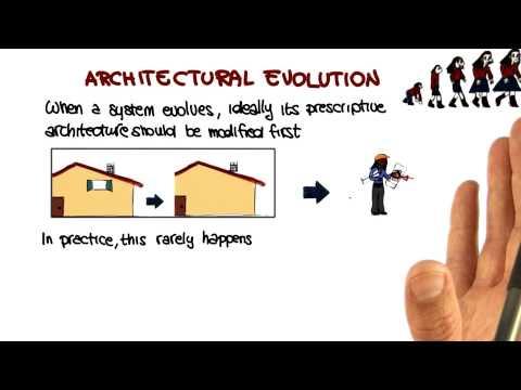 Architectural Evolution - Georgia Tech - Software Development Process