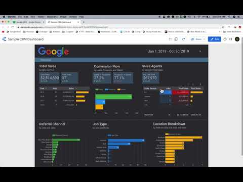 Track Sales and Leads in Google Sheets and Data Studio Dashboard