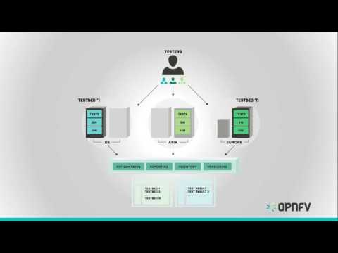 Introduction to the OPNFV Pharos Project