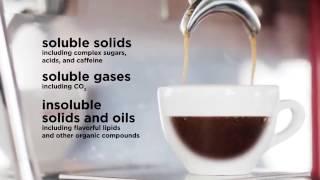 [Anna Coffee] Cách pha cà phê Espresso?