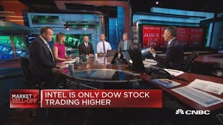 Strategist: Investors may be nervous by sell-off, but market volatility is normal