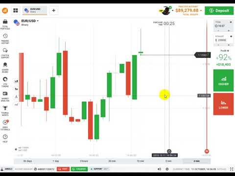 Trading on news with charts