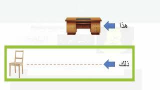 Protected: Pelajaran Bahasa Arab Untuk Pemula (3)