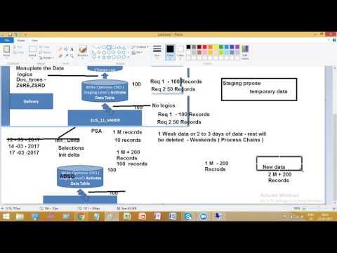 SAP BW Training Videos   SAP BW Tutorials for Beginners - YouTube