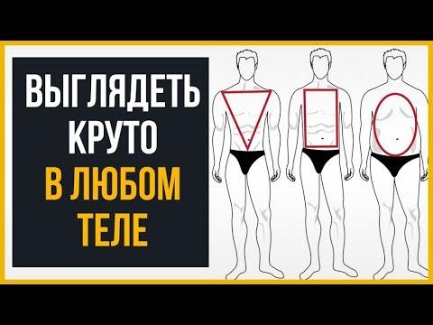 , title : 'Как Одеваться для Своего Телосложения