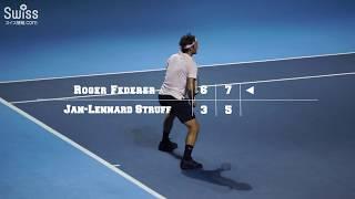 スイス・インドア2018 フェデラー 男子シングルス2回戦 Swiss Indoors Basel2018.10.25【スイス情報.com】