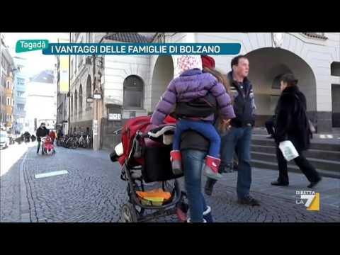 Notizie forex italiano