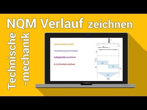 Technische Mechanik Grundlagen Schnittreaktion N Q M Schnittgrößen  Bestimmen