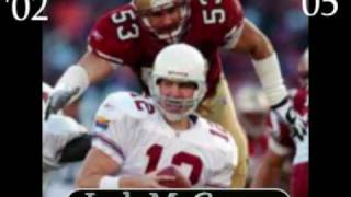 Arizona Cardinals Quarterbacks