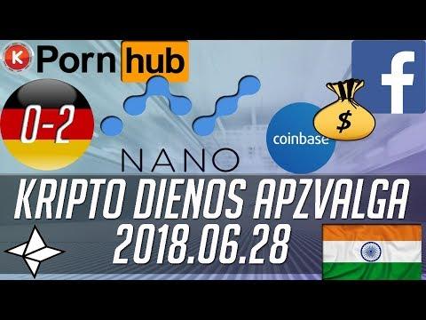 Bitcoin dolerio kursas