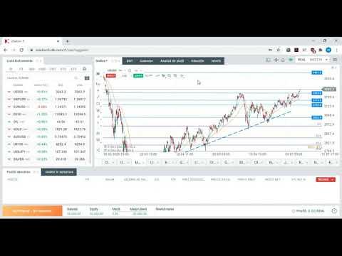 Opțiunile sunt o piață a instrumentelor derivate