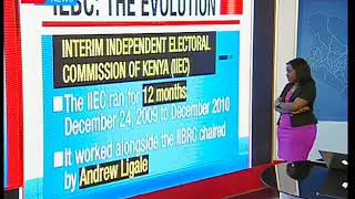 Evolution with regards to the Electoral Commission of Kenya
