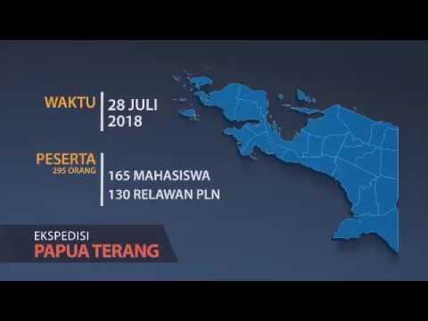 Kami Hadir untuk Papua Terang