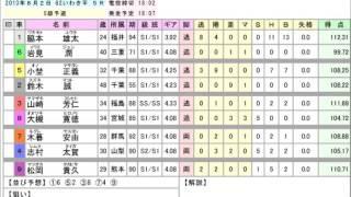 2013/8/2 いわき平G2「サマーナイトフェスティバル」初日 並び情報