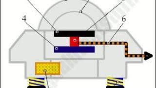 Pyranometer | Pyrheliometer | Solar time recorder | REE | GTU