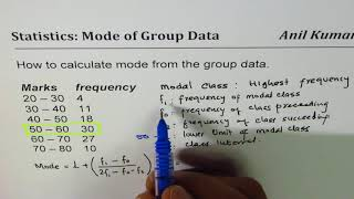 How to Estimate Mode from Group Data Statistics Data Management