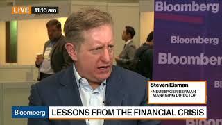Radical Change In U.S. Financial System - 14 May 18    Gazunda
