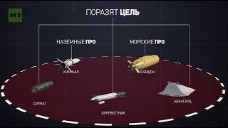 В авангарде обороны: как новейшее российское вооружение поможет восстановить ядерный паритет