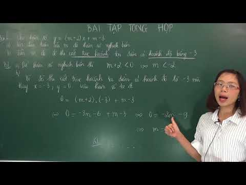 Bài tập tổng hợp về đồ thị hàm số - Đại số 9