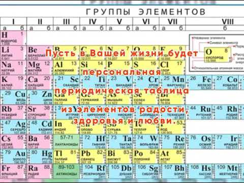 Поздравление с днём рождения учителя химии.