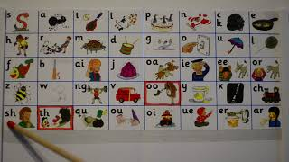 Jolly Phonics All 42 Sounds Chart  Introduction / Review
