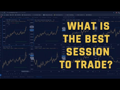 What Is the Best Session to Trade?