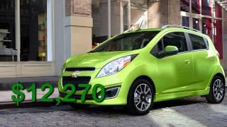 Four cheapest cars in America: Versa vs Spark vs Mirage vs ForTwo