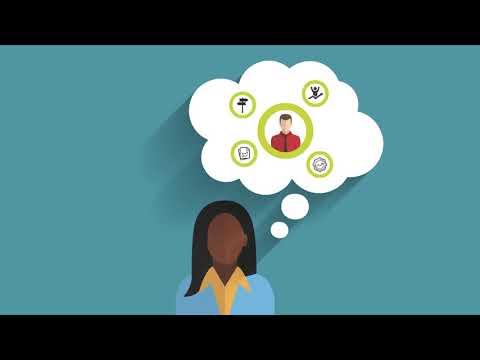 Establish Goals & Objectives   Business Analysis Courses