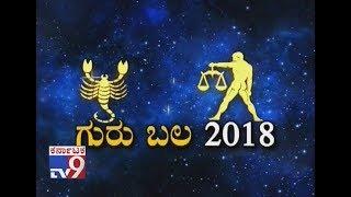 Gurubala: Jupiter Transit From Libra to Scorpio | Effects of Zodiac | Complete Information
