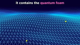 The Heisenberg Uncertainty Principle Part 2: Energy/Time And Quantum Fluctuation