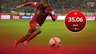 Top 20 Fastest Football Players