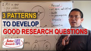 003 Literature Review in Research Methodology - How to Develop a Good Research Question