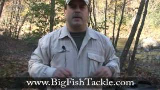 What is a fishing leader?