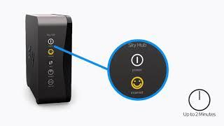 sagemcom router lights explained - Free Online Videos Best