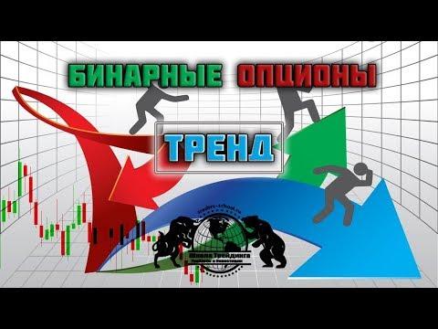 Заработок на бирже опционы