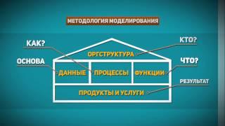 Оптимизация процессов деятельности органов государственных доходов.