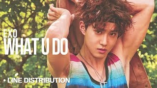 EXO (엑소) - What u Do? : Line Distribution (Color Coded)