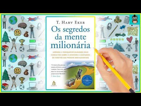OS SEGREDOS DA MENTE MILIONÁRIA | T. HARV EKER | RESUMO ANIMADO DO LIVRO