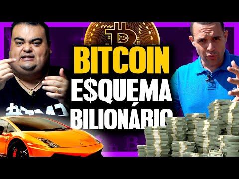 Cme bitcoin futures simbolis