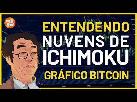Bitcoin trading apps ios